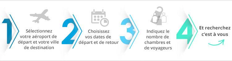 1 Destination - 2 Dates - 3 Voyageurs - 4 C'est à vous